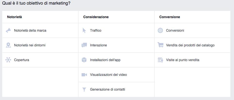 obiettivi-facebook-ads