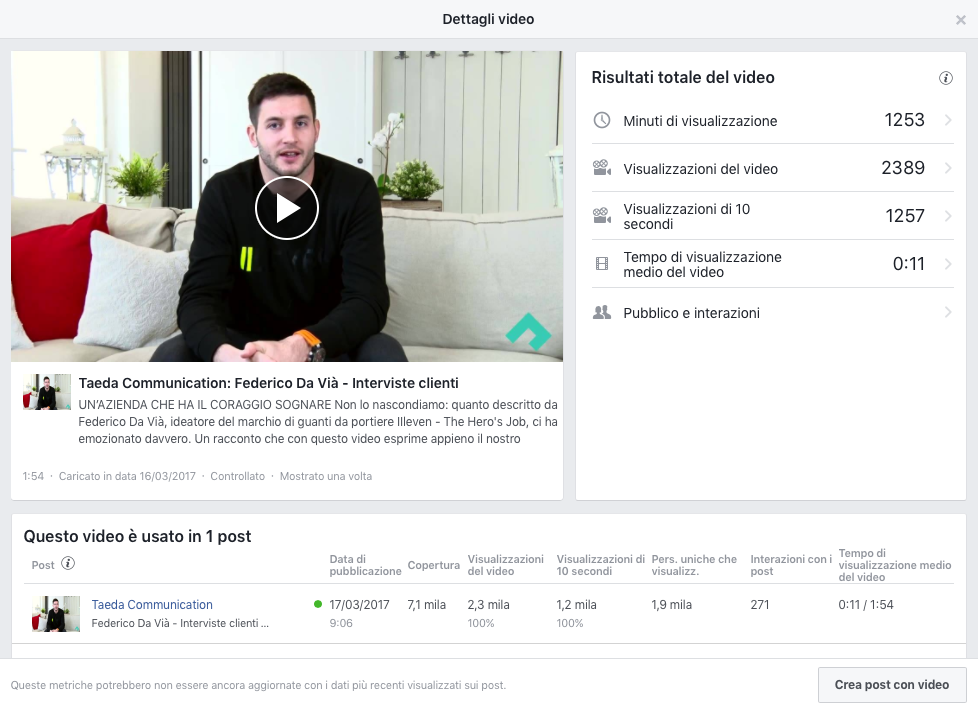 dati-video-facebook-taeda-communication